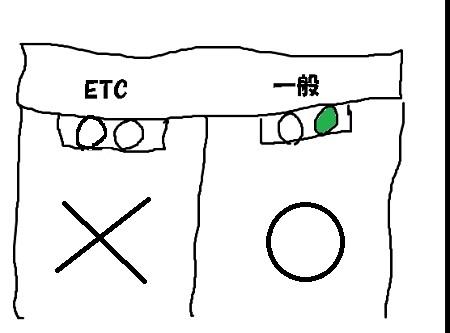 高速の降り口で通れない!ETCゲートが使えなかった話